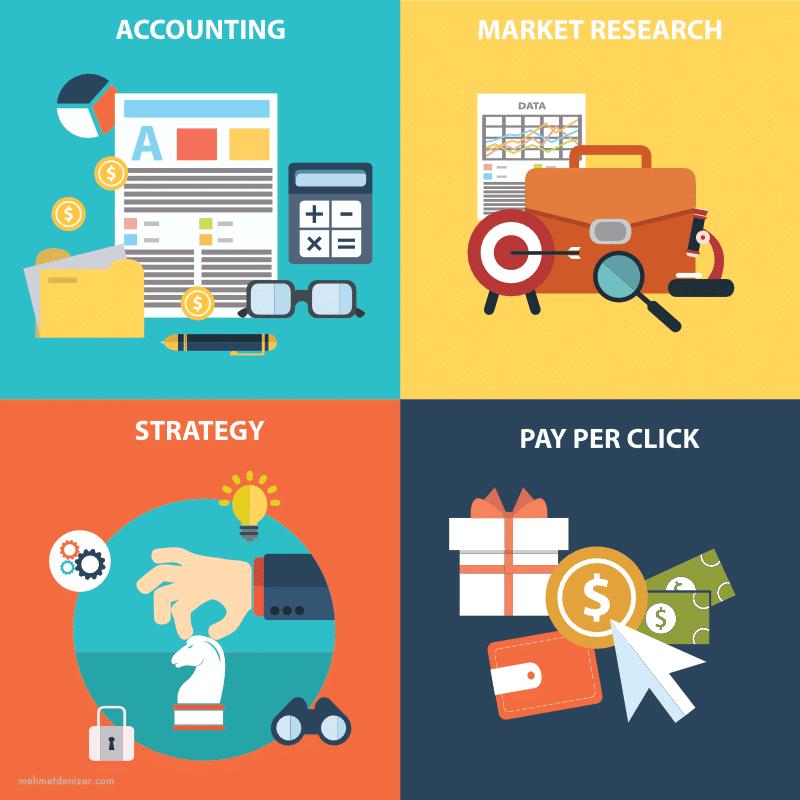 PPR - (Pay Per Click-Tıklama Başına Maliyet)